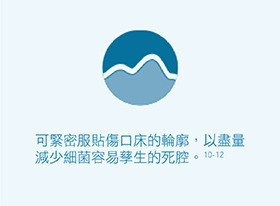 Hydrofiber Technology - 2 (Mandarin for website)