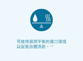 Hydrofiber Technology - 3 (Mandarin for website)